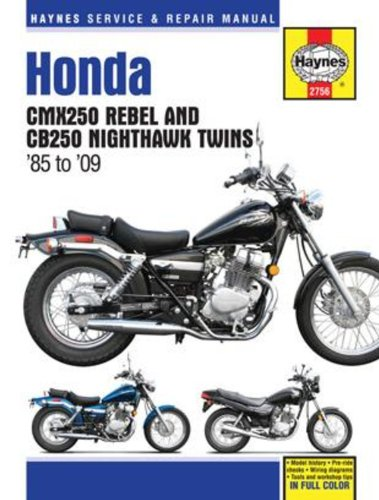 Honda CMX250 Rebel and CB250 Nighthawk Twins '85-'14