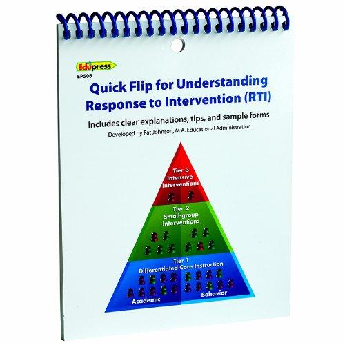 Edupress - Quick Flip Understanding Response: Pat Johnson, M.A. Educational Administration