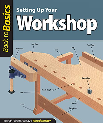 9781565234635: Setting Up Your Workshop: Straight Talk for Today's Woodworker (Back To Basics)