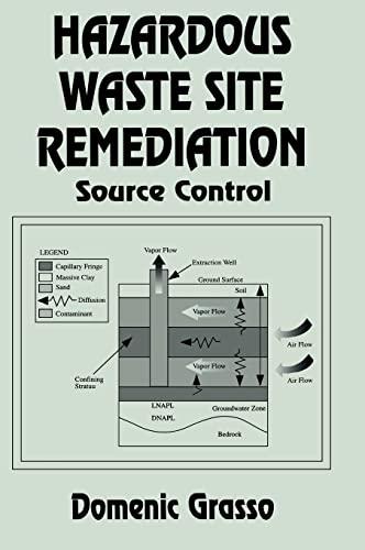 9781566700566: Hazardous Waste Site Remediation