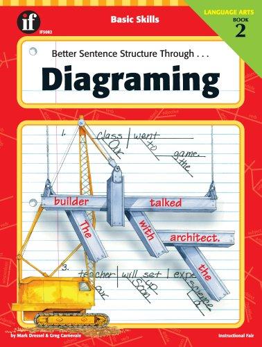 Better Sentence Structure Through Diagraming, Book 2: Carnevale, Gregg; Dressel,