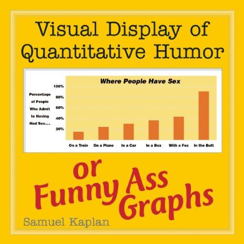 9781569757352: Visual Display of Quantitative Humor, or Funny Ass Graphs