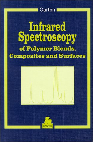 9781569900260: Infrared Spectroscopy of Polymer Blends, Composites and Surfaces