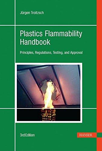 9781569903568: Plastics Flammability Handbook 3E: Principles, Regulations, Testing, and Approval