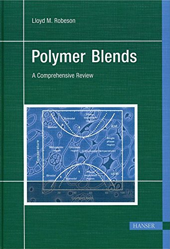 9781569904084: Polymer Blends: A Comprehensive Review