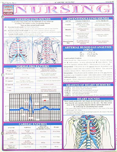 9781572221741: Quick Study Academic Nursing