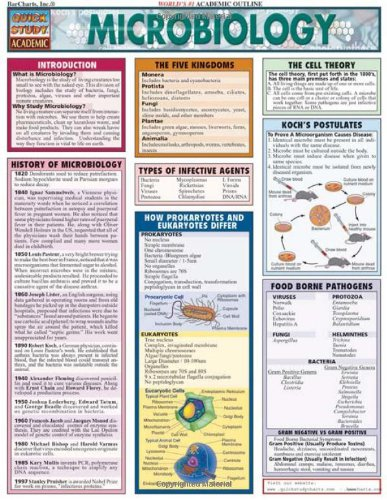 Microbiology (Quickstudy: Academic): BarCharts, Inc.