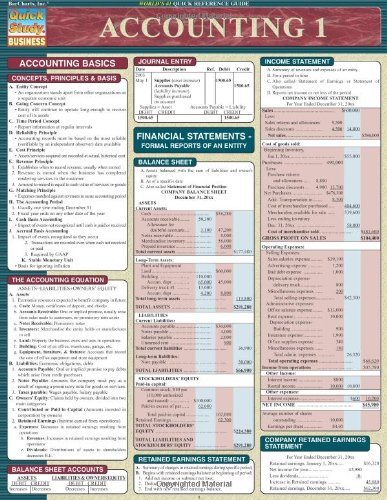 Accounting 1 Reference Guide