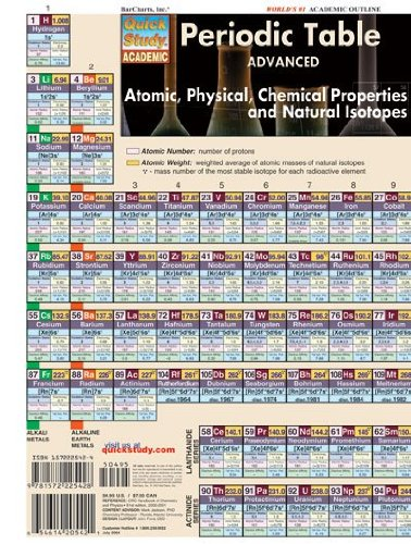 9781572225428: Periodic Table Advanced (Quickstudy Reference Guides - Academic)