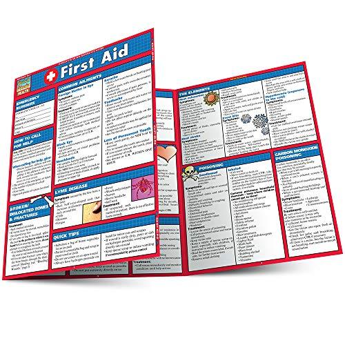 First Aid Laminated Reference Guide: Lisa Drucker Kaaren