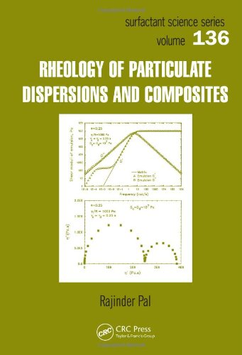 9781574445206: Rheology of Particulate Dispersions and Composites (Surfactant Science)