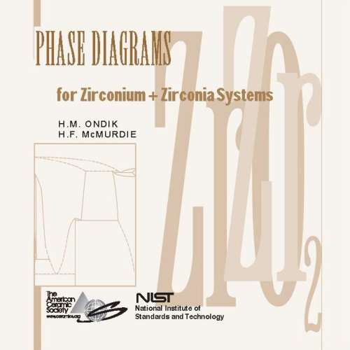 9781574982404: Phase Diagrams for Zirconium And Zirconia Systems