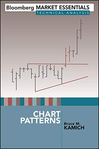 9781576603000: Chart Patterns