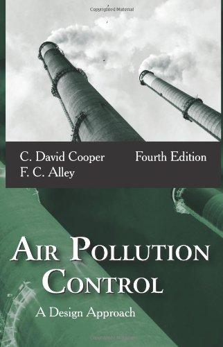 AIR POLLUTION CONTROL: COOPER