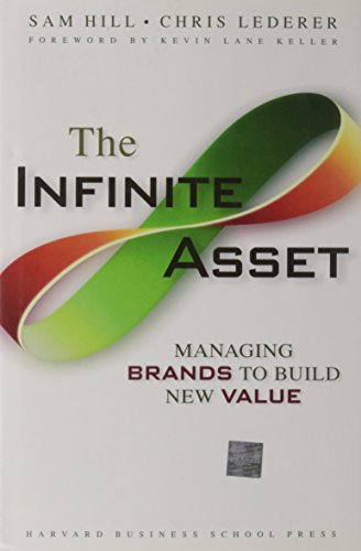 The Infinite Asset: Managing Brands to Build: Sam Hill, Chris