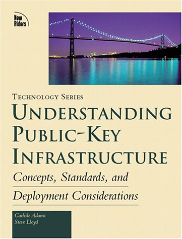 9781578701667: Understanding the Public-Key Infrastructure: Concepts, Standards, and Deployment Considerations