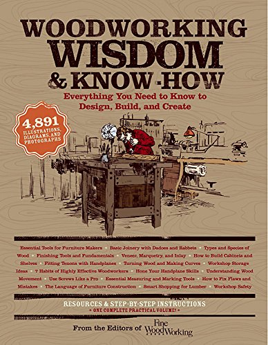 Woodworking Wisdom & Know-how-pap Format: Paperback