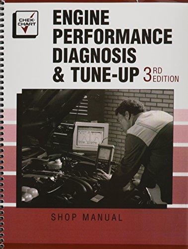 9781579323974: Shop Manual