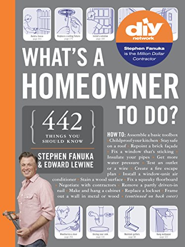 9781579654337: What's a Homeowner to Do?