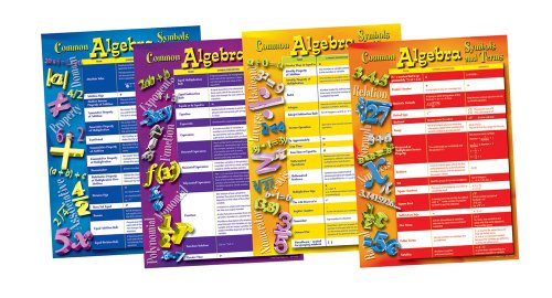9781580373098: Algebra Symbols and Terms Bulletin Board Set