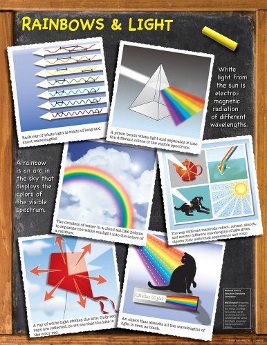 9781580374637: Rainbows and Light Chart