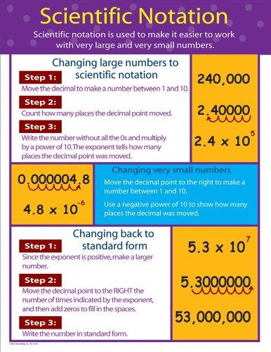 9781580375092: Scientific Notation Chart