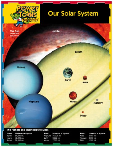 Our Solar System (PowerTools for KidsTM) [May 03, 1998] Pitluga, Phyllis: Pitluga, Phyllis