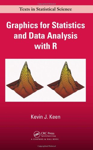 9781584880875: Graphics for Statistics and Data Analysis with R (Chapman & Hall/CRC Texts in Statistical Science)