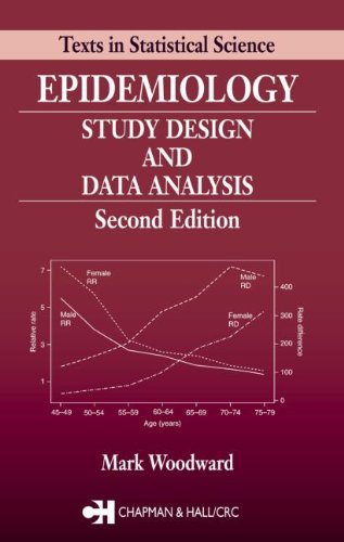 9781584884156: Epidemiology: Study Design and Data Analysis, Second Edition (Chapman & Hall/CRC Texts in Statistical Science)