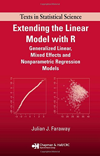 9781584884248: Extending the Linear Model with R: Generalized Linear, Mixed Effects and Nonparametric Regression Models (Chapman & Hall/CRC Texts in Statistical Science)