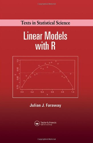 9781584884255: Linear Models with R (Chapman & Hall/CRC Texts in Statistical Science)