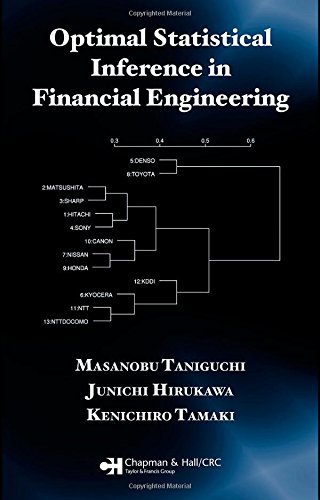 9781584885917: Optimal Statistical Inference in Financial Engineering