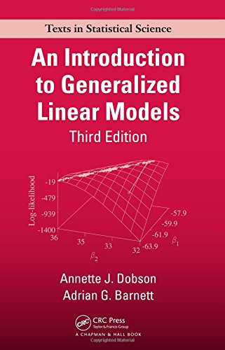 9781584889502: An Introduction to Generalized Linear Models, Third Edition
