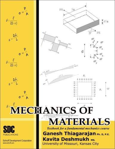 Mechanics of Materials: Ganesh Thiagarajan