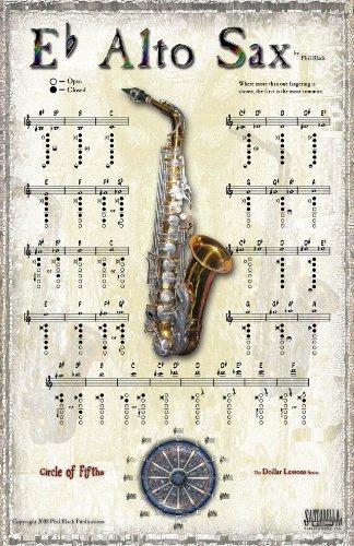 9781585605354: INSTRUMENTAL POSTER SERIES - Alto Saxophone