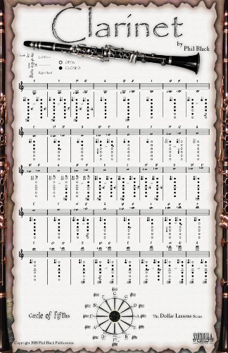 INSTRUMENTAL POSTER SERIES - Clarinet: Phil Black