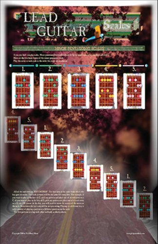 9781585606726: Lead Guitar Scales - POSTER