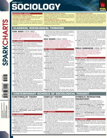 9781586639129: Sociology (SparkCharts)