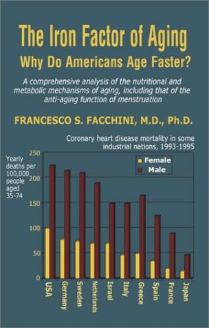 9781587360510: The Iron Factor of Aging: Why Do Americans Age Faster?