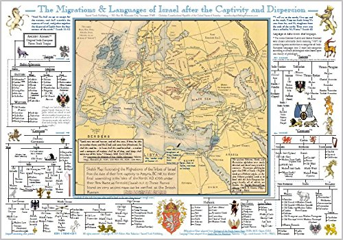 9781588404282: The Migrations & Languages of Israel after the Captivity and Dispersion