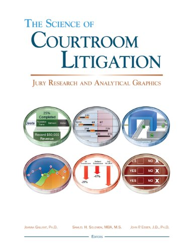 The Science of Courtroom Litigation: Jury Research: John P. Esser