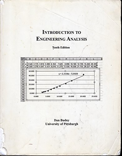9781588749093: Introduction to Engineering Analysis