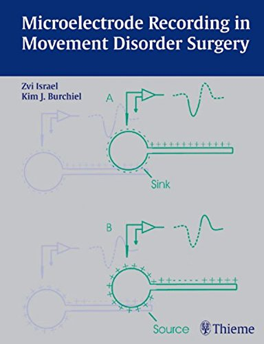 9781588901743: Microelectrode Recording in Movement Disorder Surgery