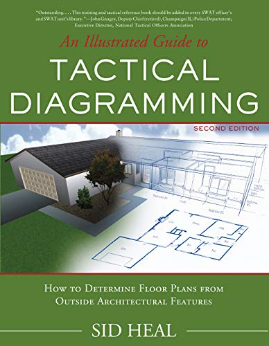 An Illustrated Guide to Tactical Diagramming: How to Determine Floor Plans from Outside ...