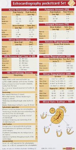 Echocardiography Pocketcard Set: Vidhun, R.