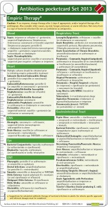 9781591034889: Antibiotics Pocketcard Set 2013