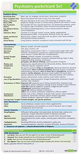 9781591034926: Psychiatry Pockcard Set