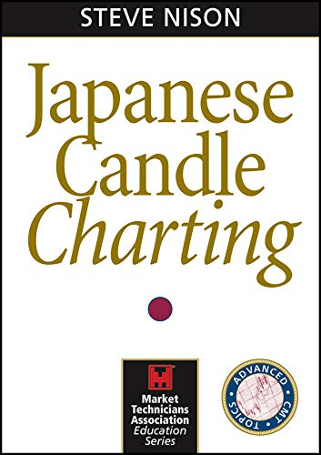 9781592802203: Japanese Candle Charting (Wiley Trading Video)