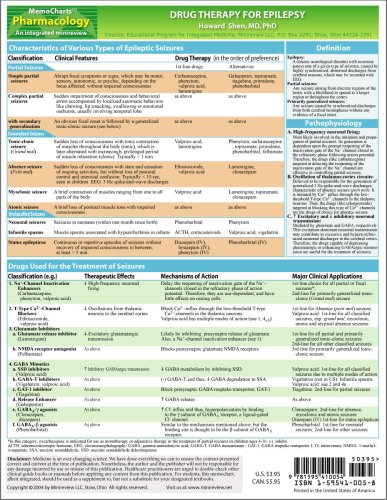 9781595410054: MemoCharts Pharmacology: Drug Therapy for Epilepsy (Review chart)