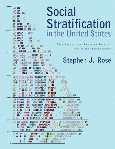 9781595581556: Social Stratification in the United States: The American Profile Poster
